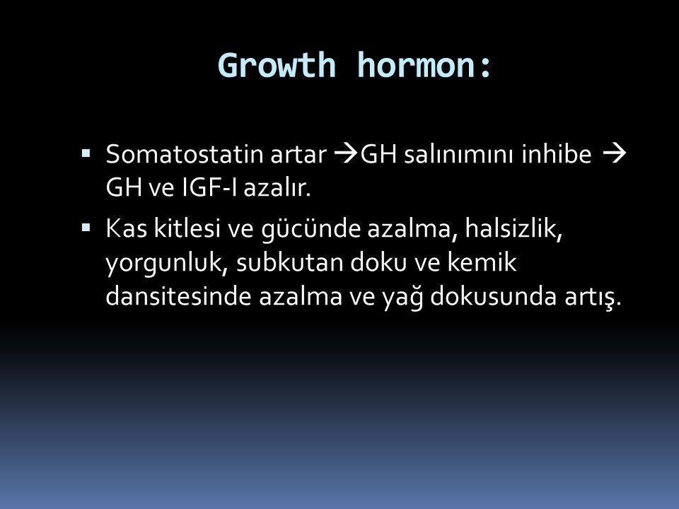 Growth hormon: Somatostatin artar GH salınımını inhibe  GH ve IGF-I azalır.