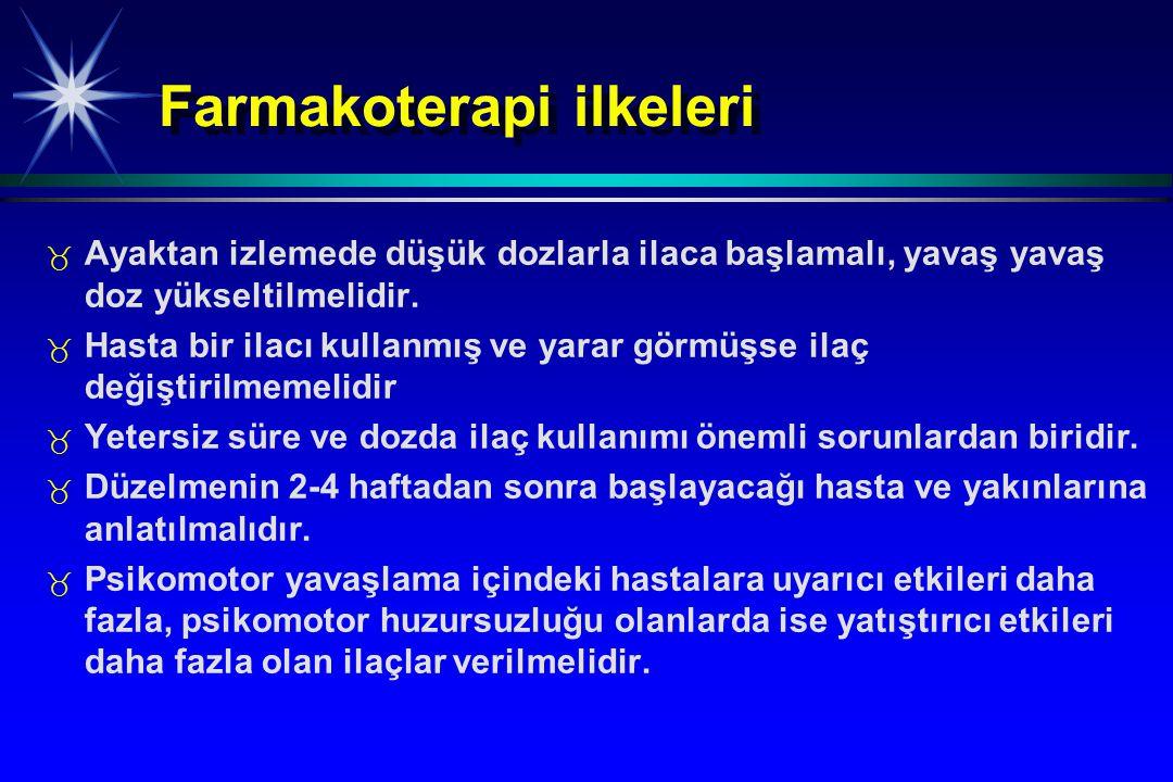 Farmakoterapi ilkeleri