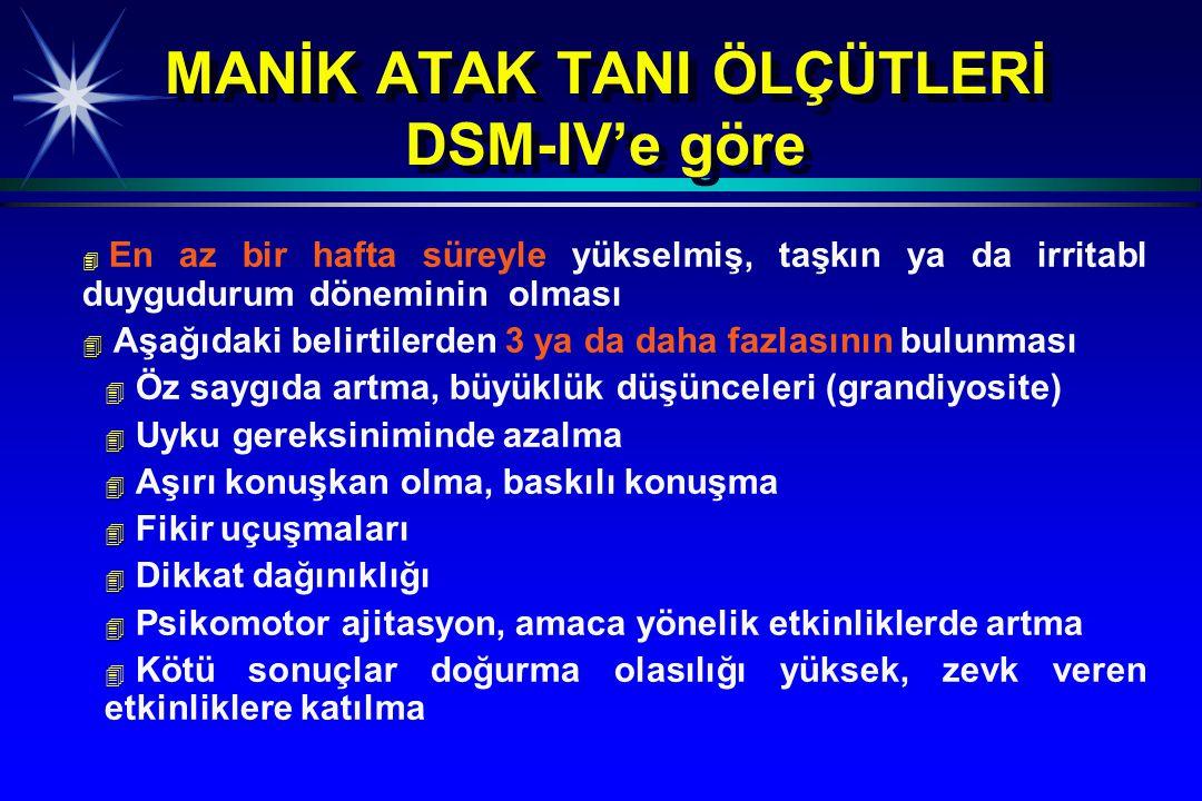 MANİK ATAK TANI ÖLÇÜTLERİ DSM-IV'e göre