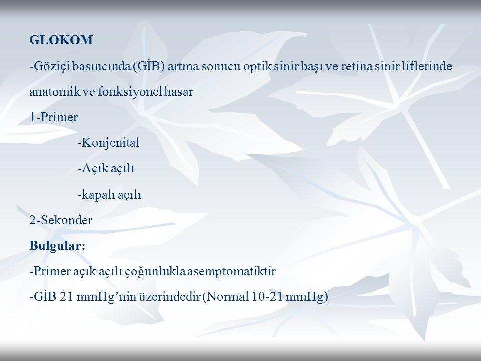 GLOKOM -Göziçi basıncında (GİB) artma sonucu optik sinir başı ve retina sinir liflerinde anatomik ve fonksiyonel hasar 1-Primer -Konjenital -Açık açılı -kapalı açılı 2-Sekonder Bulgular: -Primer açık açılı çoğunlukla asemptomatiktir -GİB 21 mmHg'nin üzerindedir (Normal 10-21 mmHg)