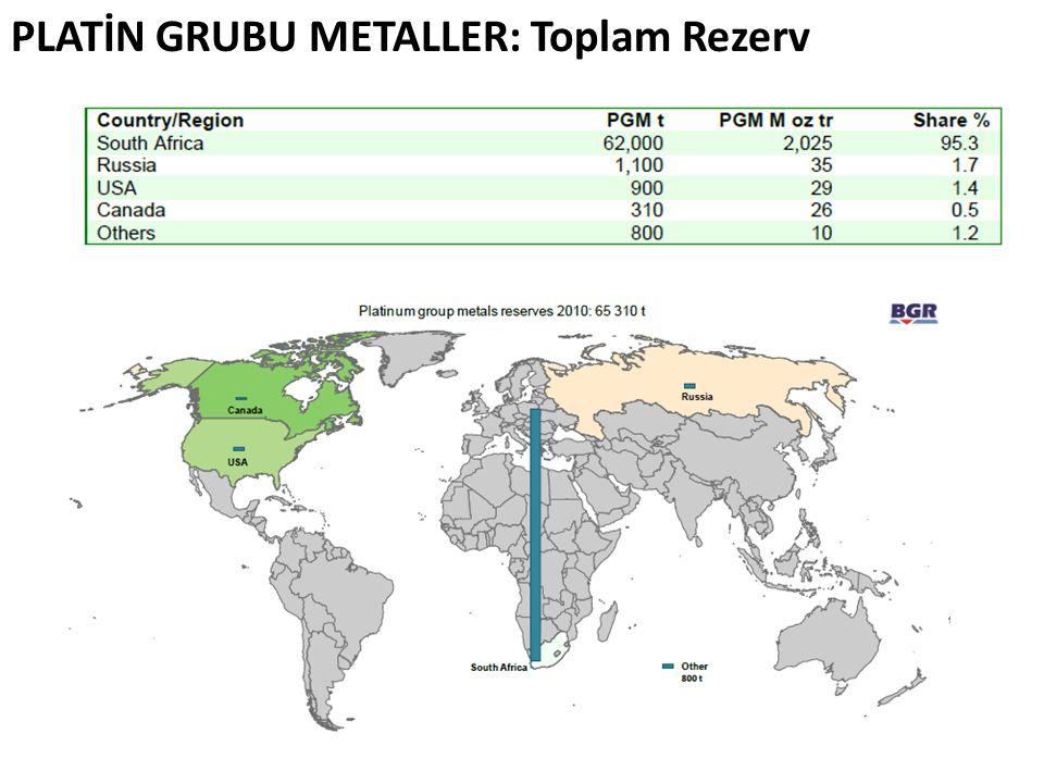 PLATİN GRUBU METALLER: Toplam Rezerv