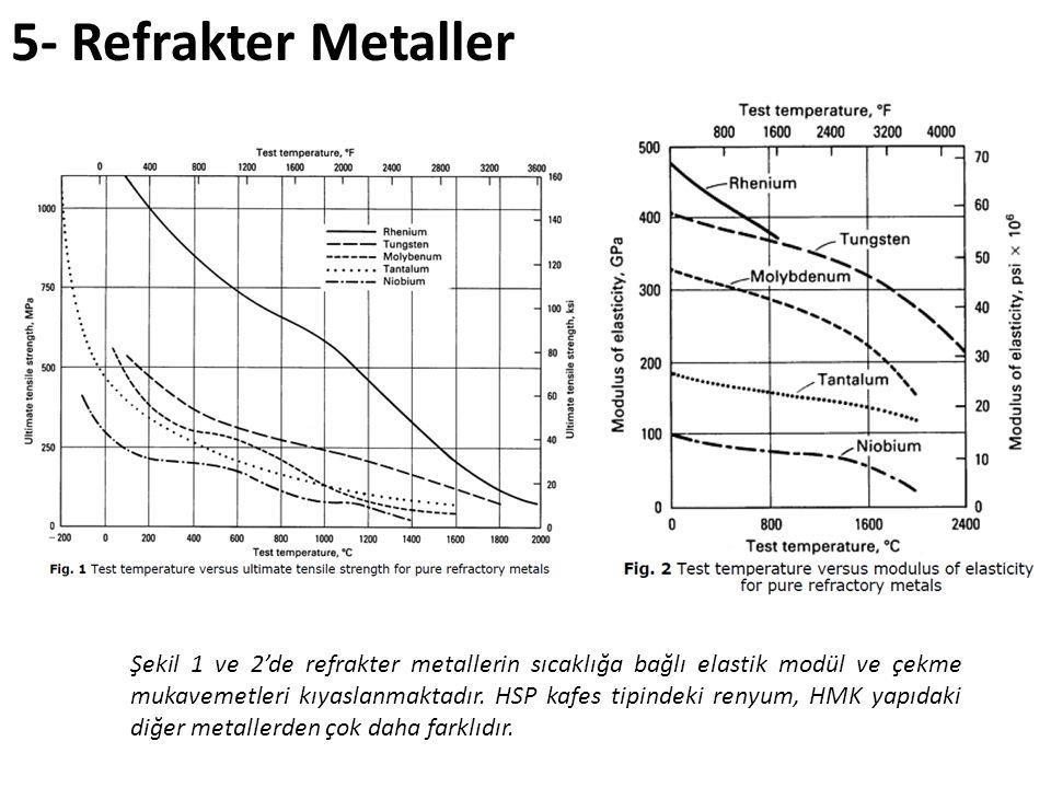 5- Refrakter Metaller