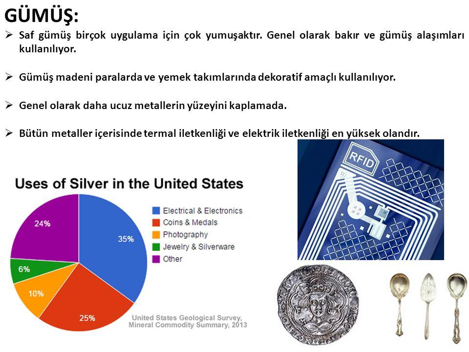 GÜMÜŞ: Saf gümüş birçok uygulama için çok yumuşaktır. Genel olarak bakır ve gümüş alaşımları kullanılıyor.
