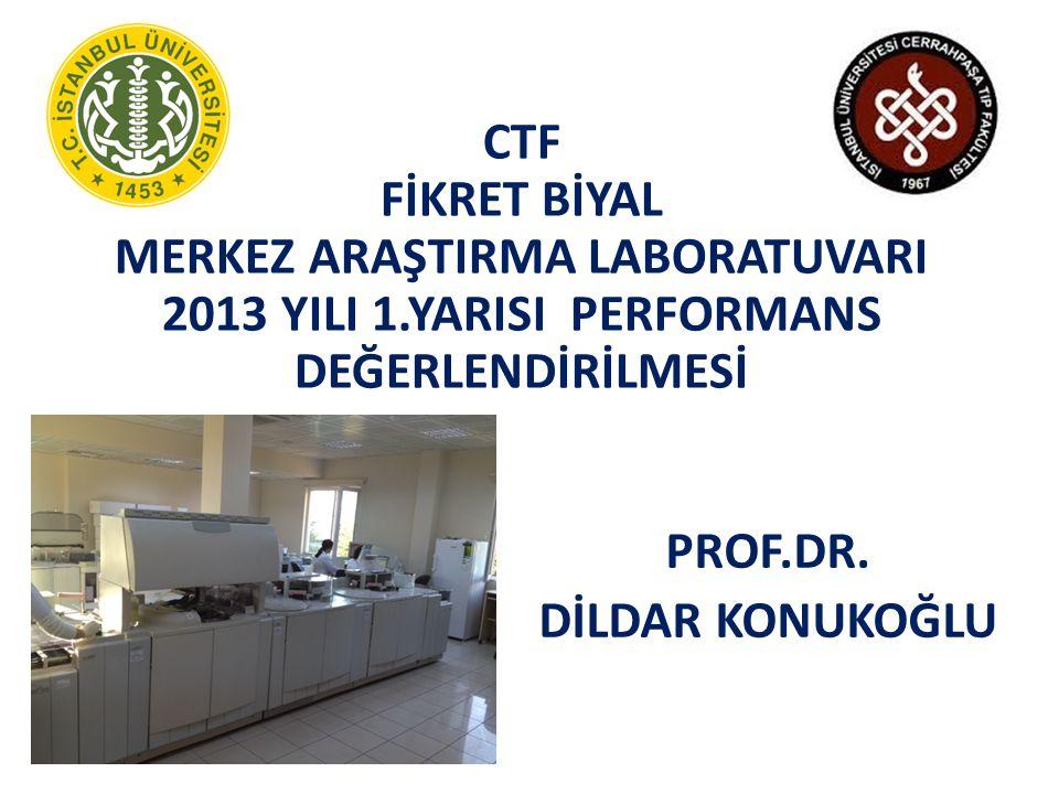PROF.DR. DİLDAR KONUKOĞLU