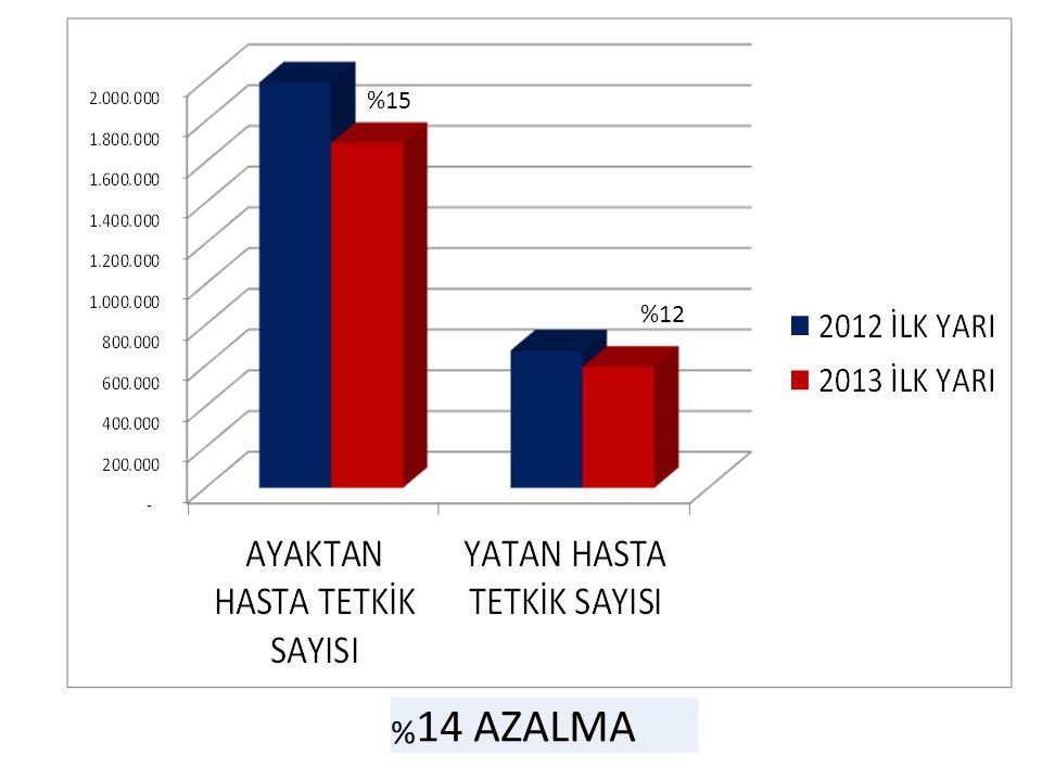 %15 %12 %14 AZALMA
