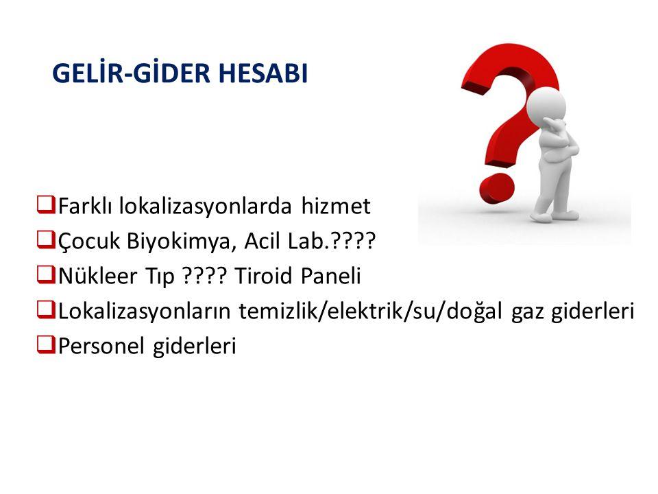 GELİR-GİDER HESABI Farklı lokalizasyonlarda hizmet