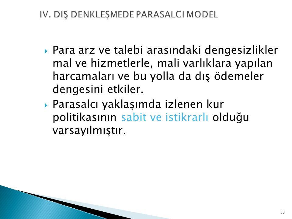 IV. DIŞ DENKLEŞMEDE PARASALCI MODEL
