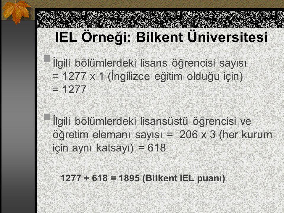 IEL Örneği: Bilkent Üniversitesi