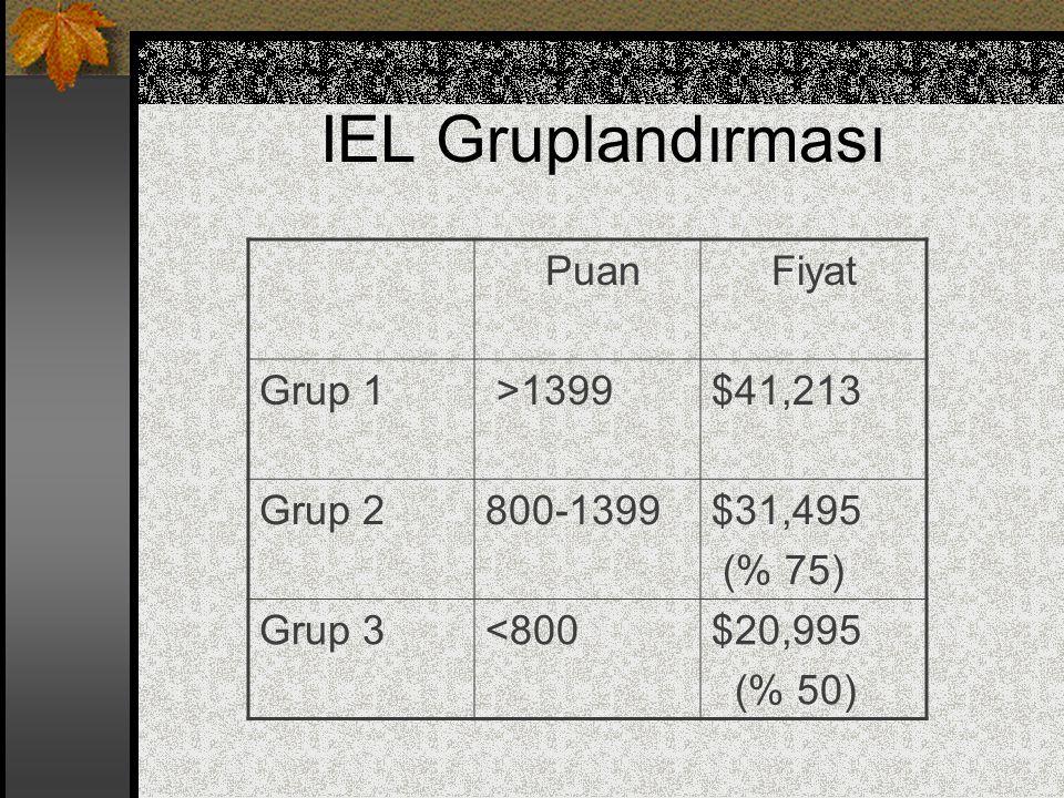 IEL Gruplandırması Puan Fiyat Grup 1 >1399 $41,213 Grup 2 800-1399