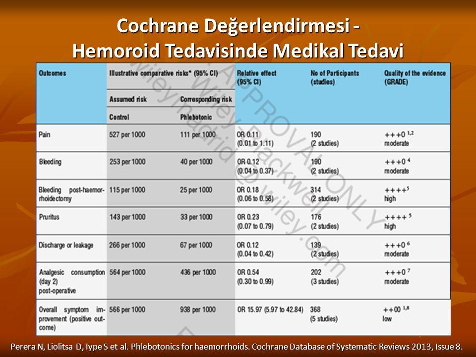 Cochrane Değerlendirmesi - Hemoroid Tedavisinde Medikal Tedavi