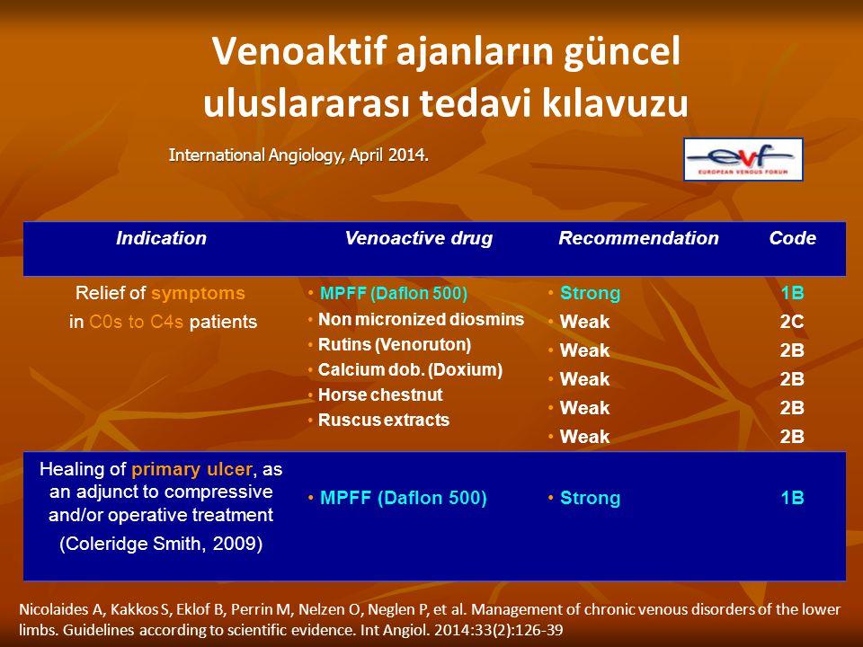 Venoaktif ajanların güncel uluslararası tedavi kılavuzu