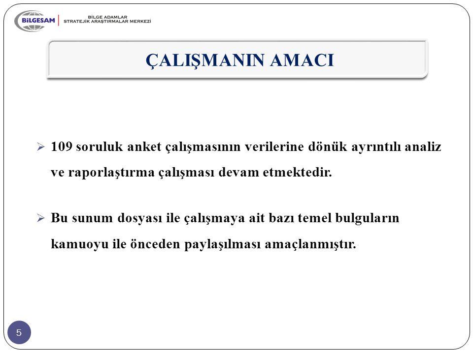 ÇALIŞMANIN AMACI 109 soruluk anket çalışmasının verilerine dönük ayrıntılı analiz ve raporlaştırma çalışması devam etmektedir.
