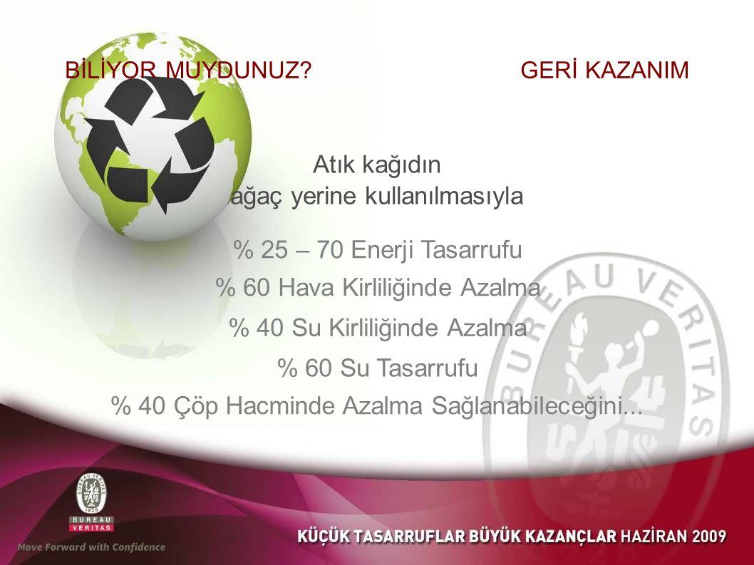 BİLİYOR MUYDUNUZ GERİ KAZANIM