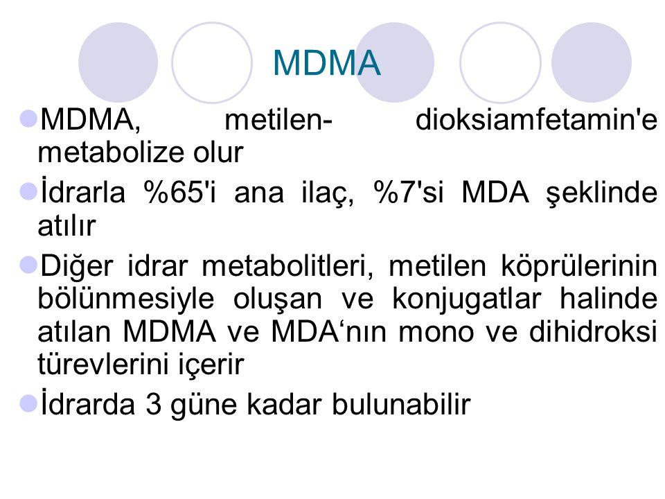 MDMA MDMA, metilen- dioksiamfetamin e metabolize olur