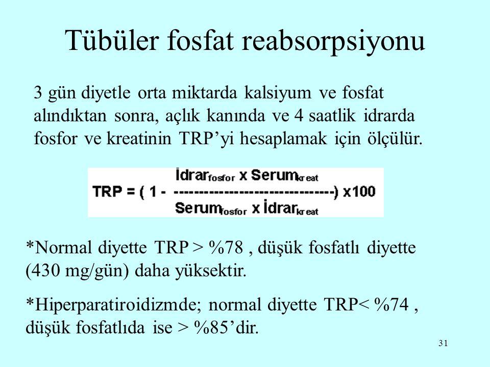Tübüler fosfat reabsorpsiyonu