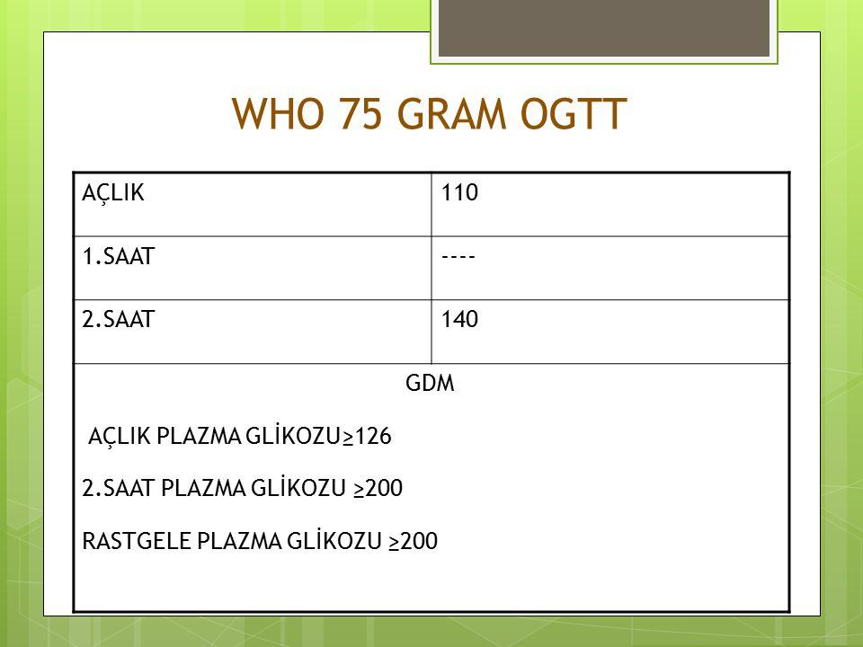 WHO 75 GRAM OGTT AÇLIK 110 1.SAAT ---- 2.SAAT 140 GDM