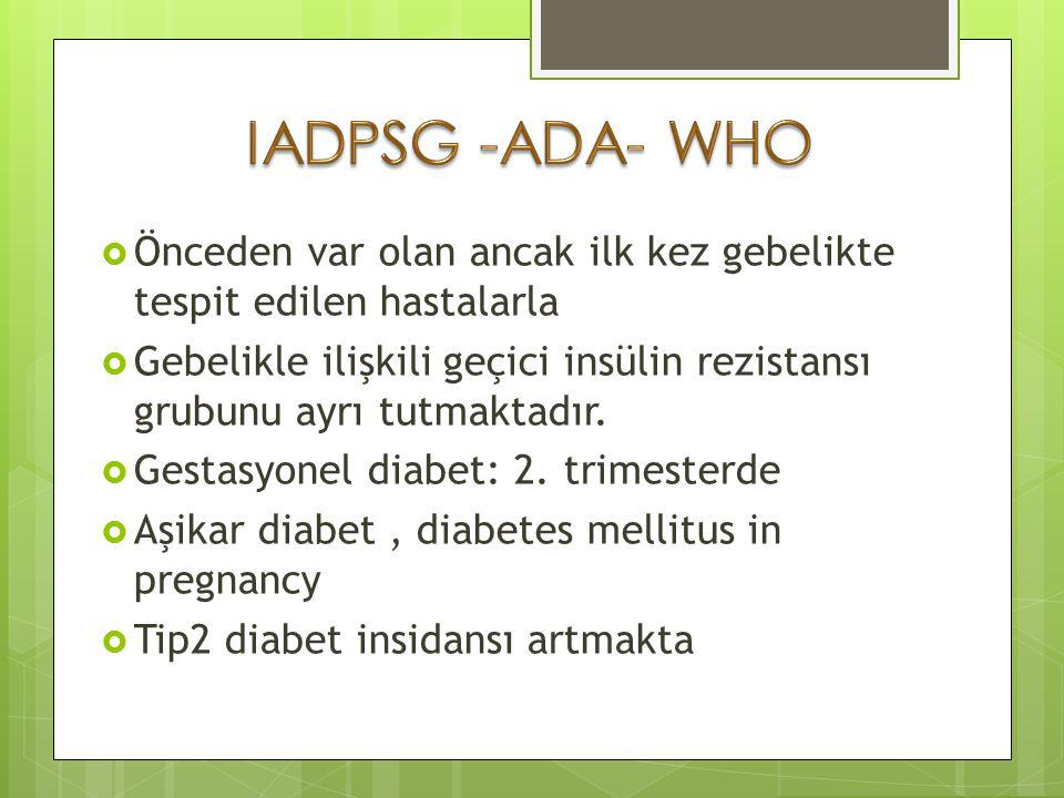 IADPSG -ADA- WHO Önceden var olan ancak ilk kez gebelikte tespit edilen hastalarla.