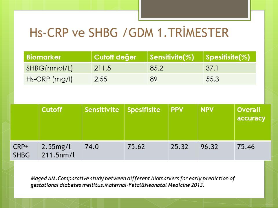 Hs-CRP ve SHBG /GDM 1.TRİMESTER