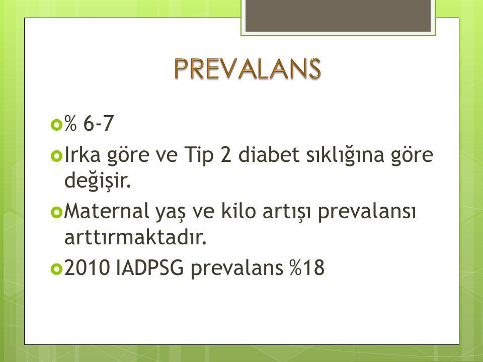 PREVALANS % 6-7 Irka göre ve Tip 2 diabet sıklığına göre değişir.