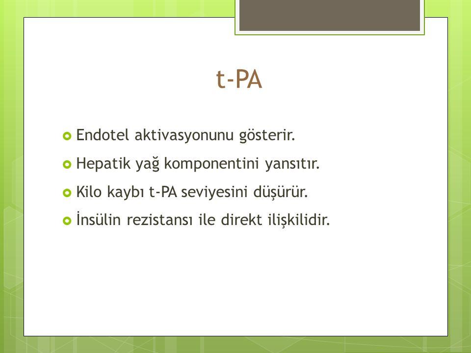 t-PA Endotel aktivasyonunu gösterir.