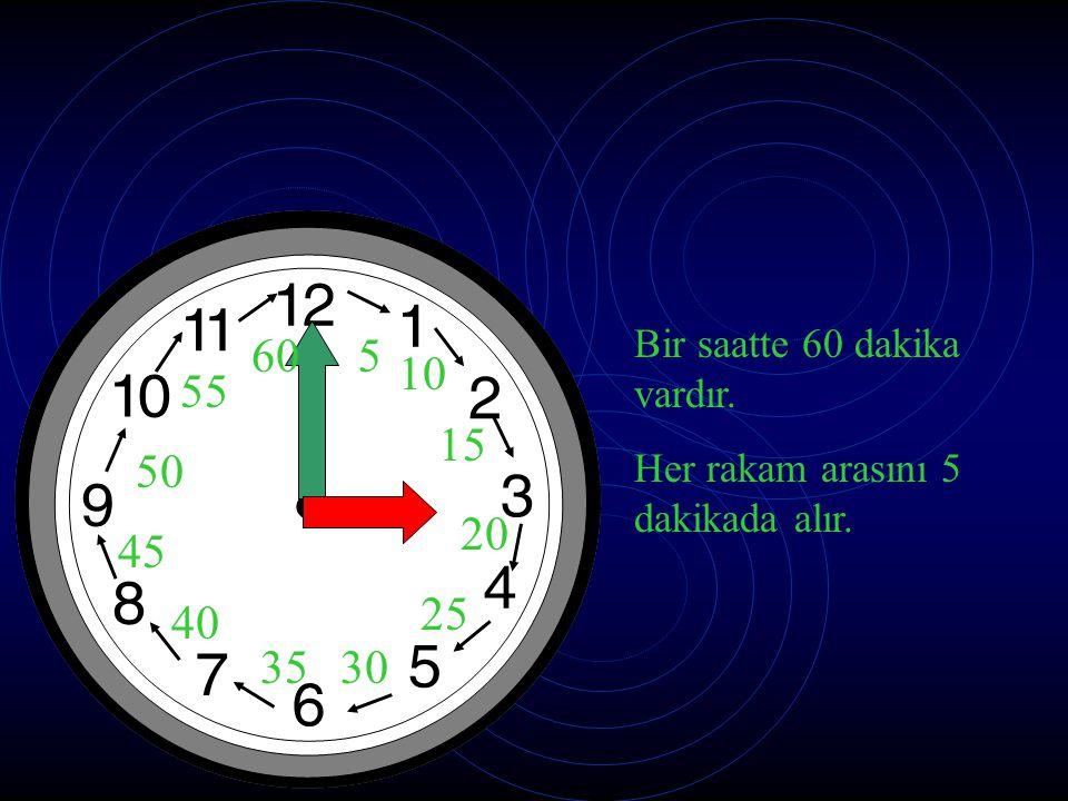 60 5 55 10 15 50 20 45 25 40 35 30 Bir saatte 60 dakika vardır.