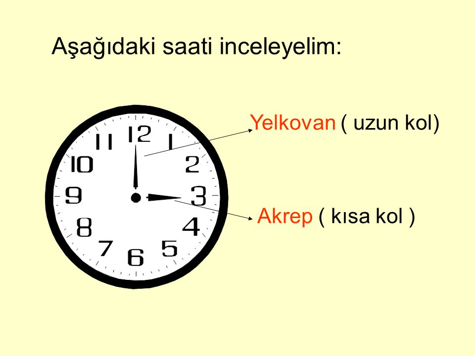 Aşağıdaki saati inceleyelim:
