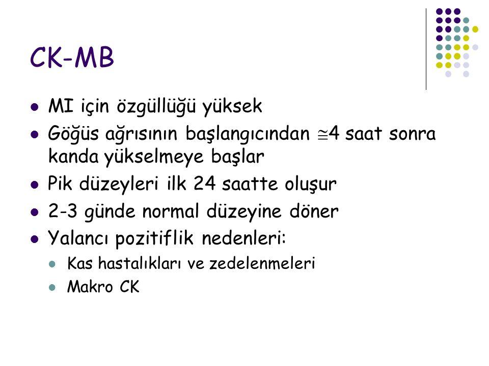 CK-MB MI için özgüllüğü yüksek
