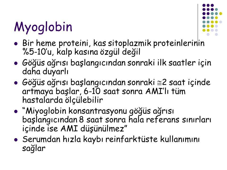 Myoglobin Bir heme proteini, kas sitoplazmik proteinlerinin %5-10'u, kalp kasına özgül değil.