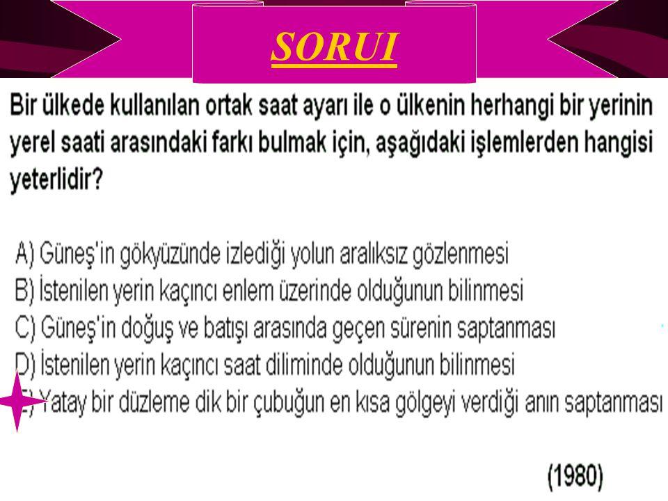 SORUI