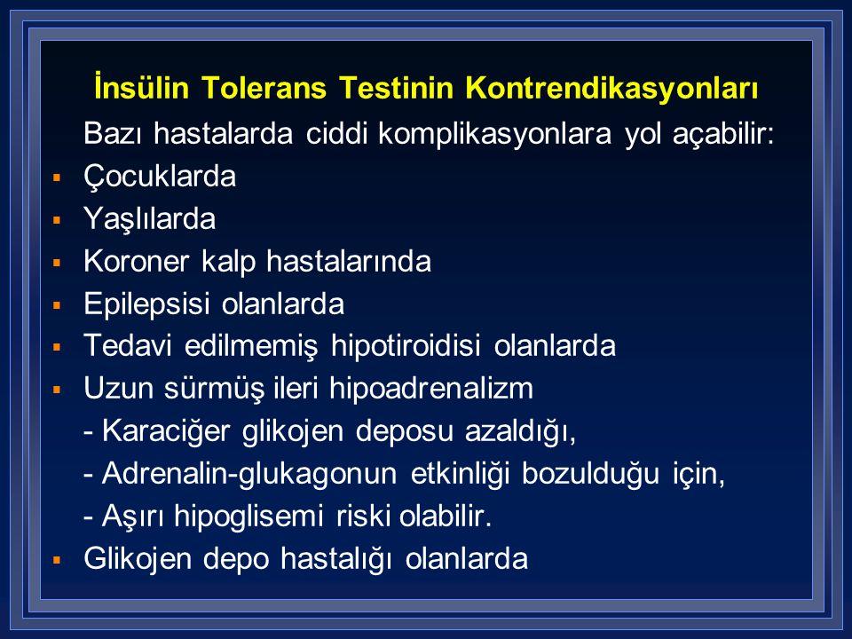 İnsülin Tolerans Testinin Kontrendikasyonları