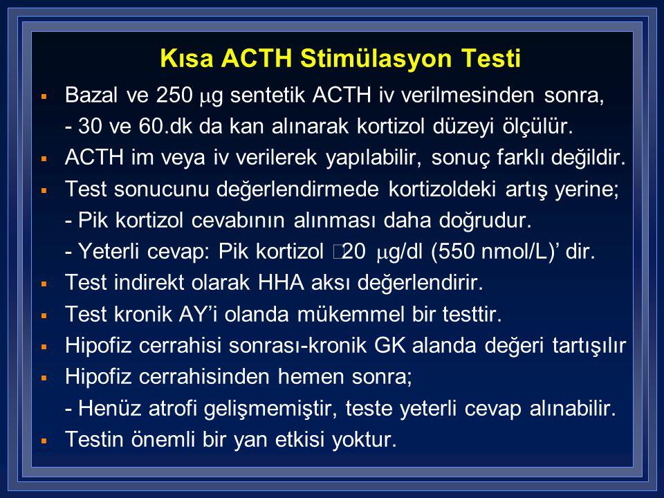 Kısa ACTH Stimülasyon Testi