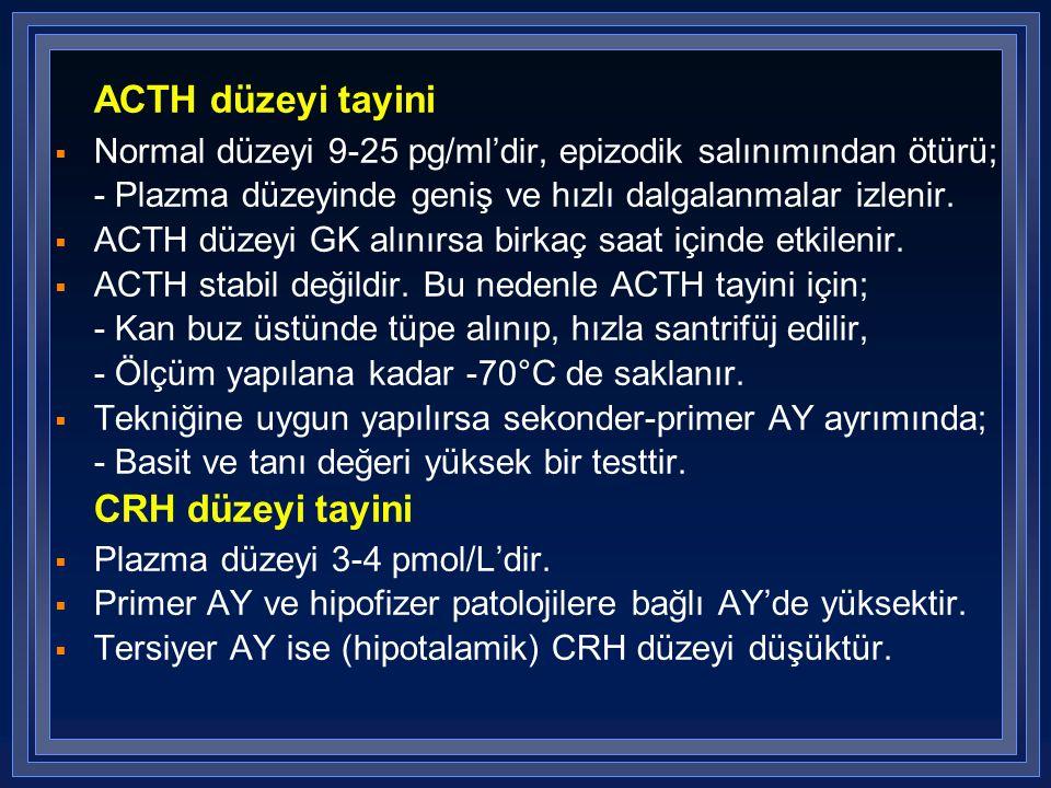 ACTH düzeyi tayini CRH düzeyi tayini