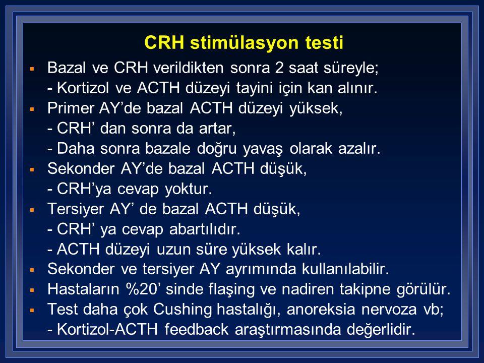 CRH stimülasyon testi Bazal ve CRH verildikten sonra 2 saat süreyle;
