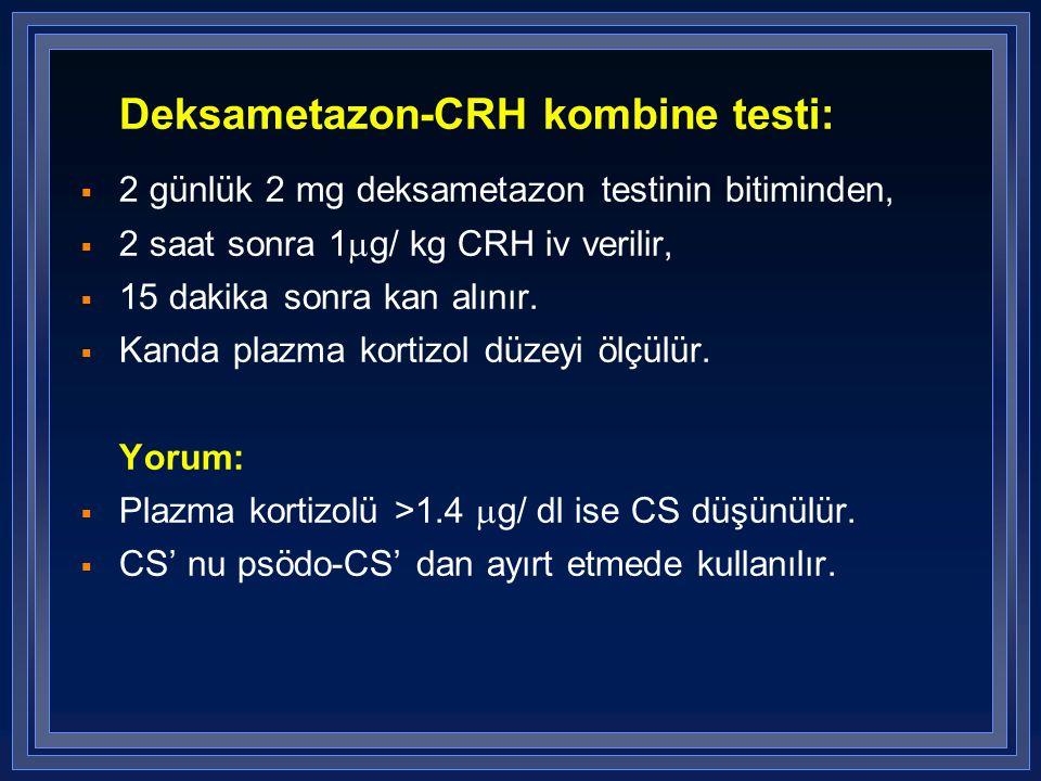 Deksametazon-CRH kombine testi: