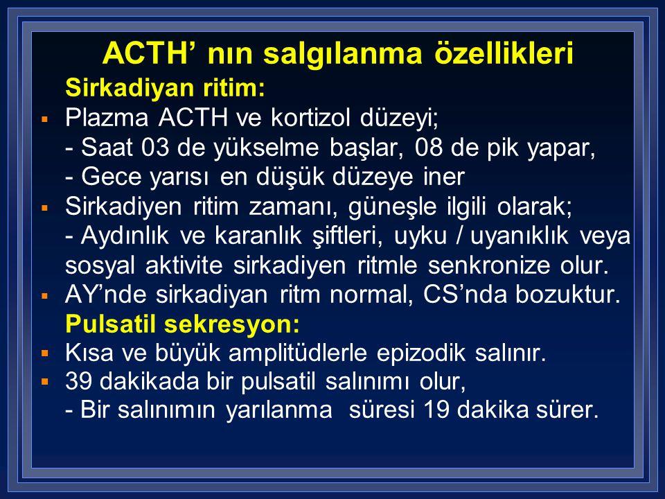 ACTH' nın salgılanma özellikleri
