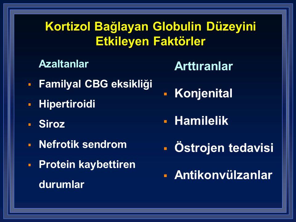 Kortizol Bağlayan Globulin Düzeyini Etkileyen Faktörler