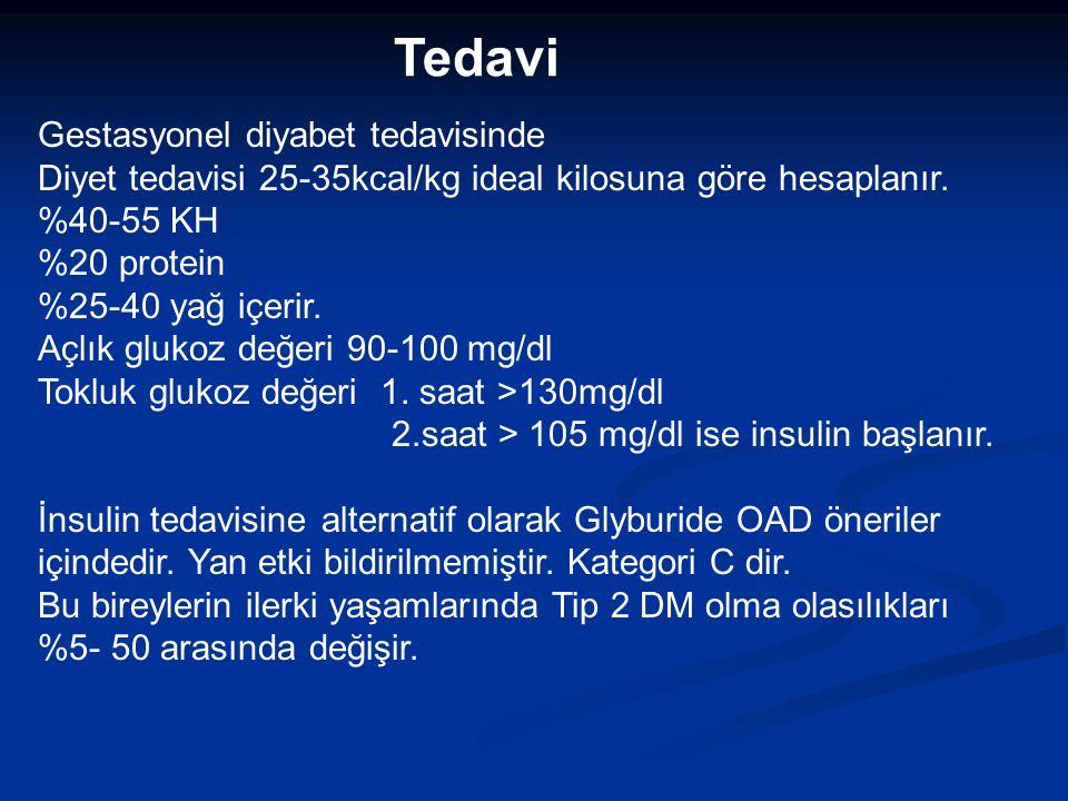 Tedavi Gestasyonel diyabet tedavisinde