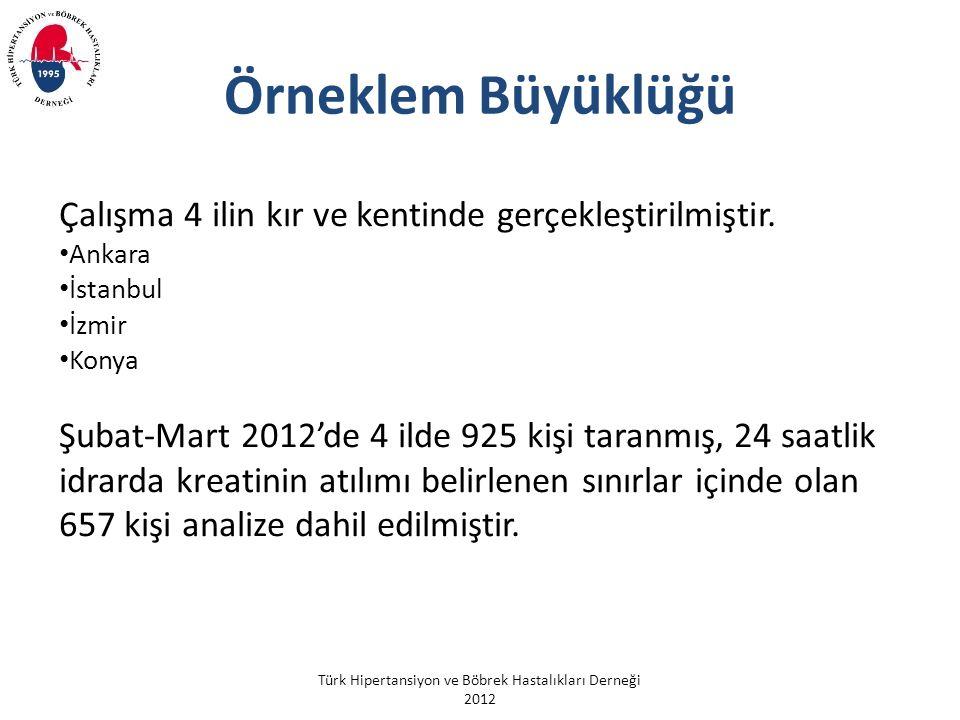 Örneklem Büyüklüğü Çalışma 4 ilin kır ve kentinde gerçekleştirilmiştir. Ankara. İstanbul. İzmir.