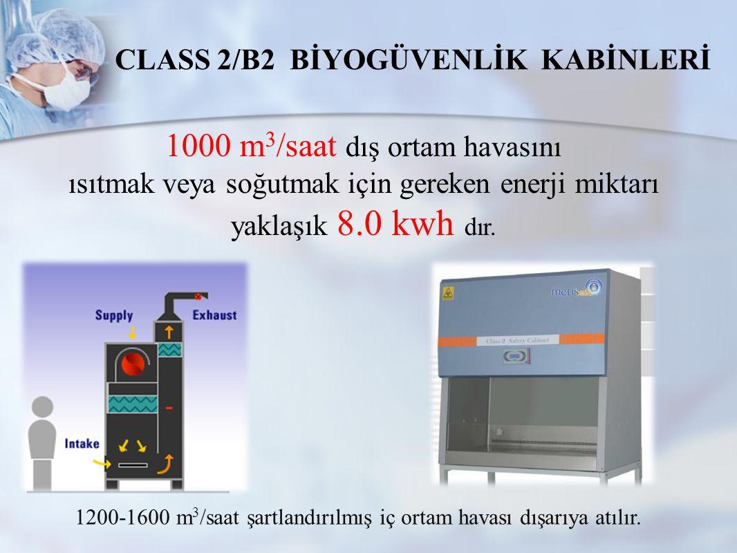 CLASS 2/B2 BİYOGÜVENLİK KABİNLERİ
