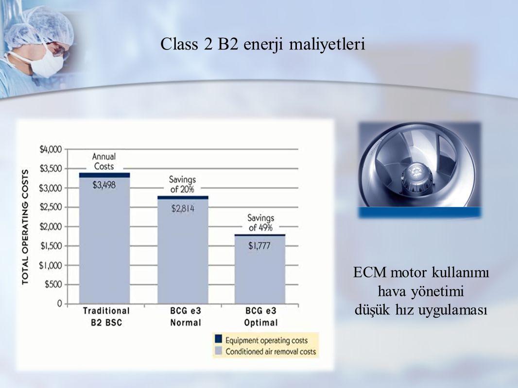 Class 2 B2 enerji maliyetleri