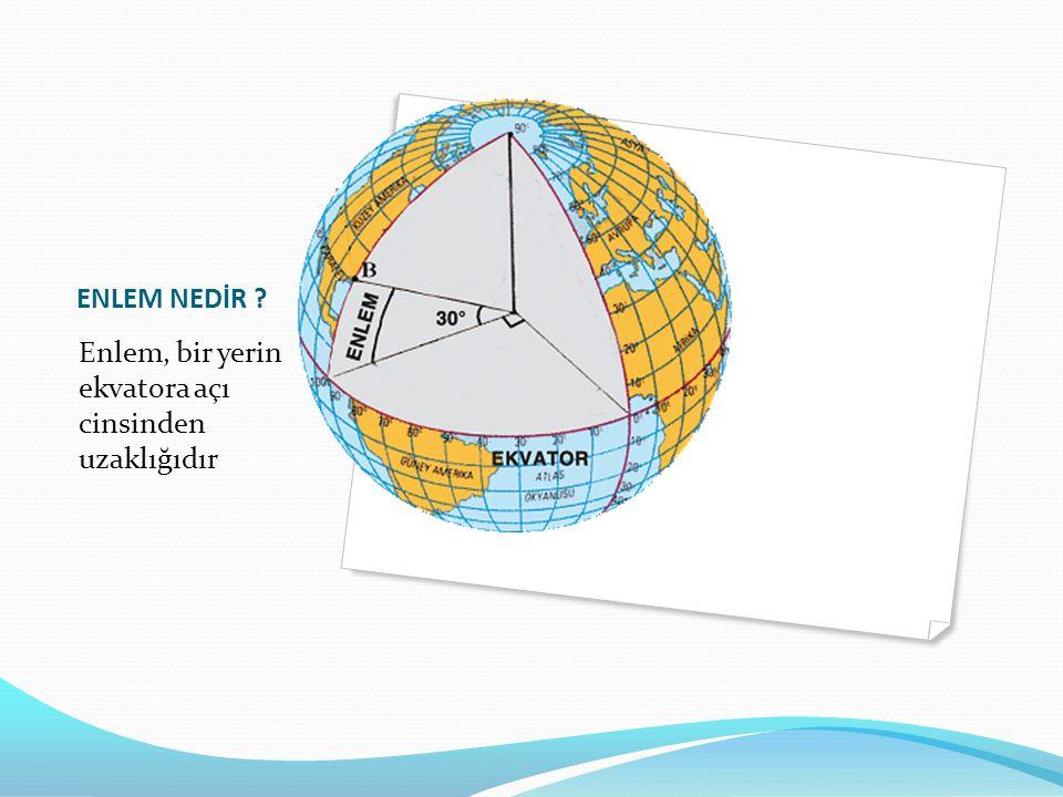 ENLEM NEDİR Enlem, bir yerin ekvatora açı cinsinden uzaklığıdır