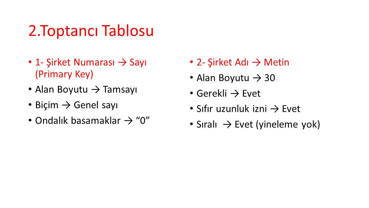 2.Toptancı Tablosu 1- Şirket Numarası → Sayı (Primary Key)