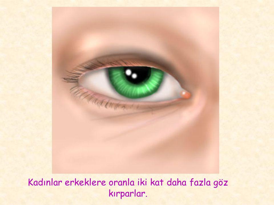 Kadınlar erkeklere oranla iki kat daha fazla göz kırparlar.