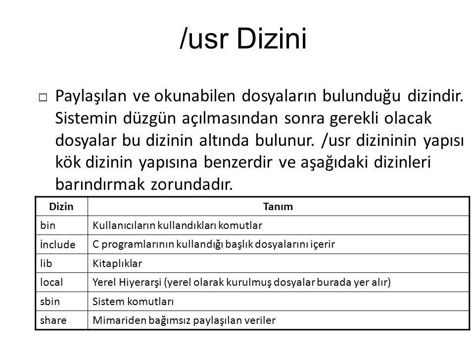 /usr Dizini
