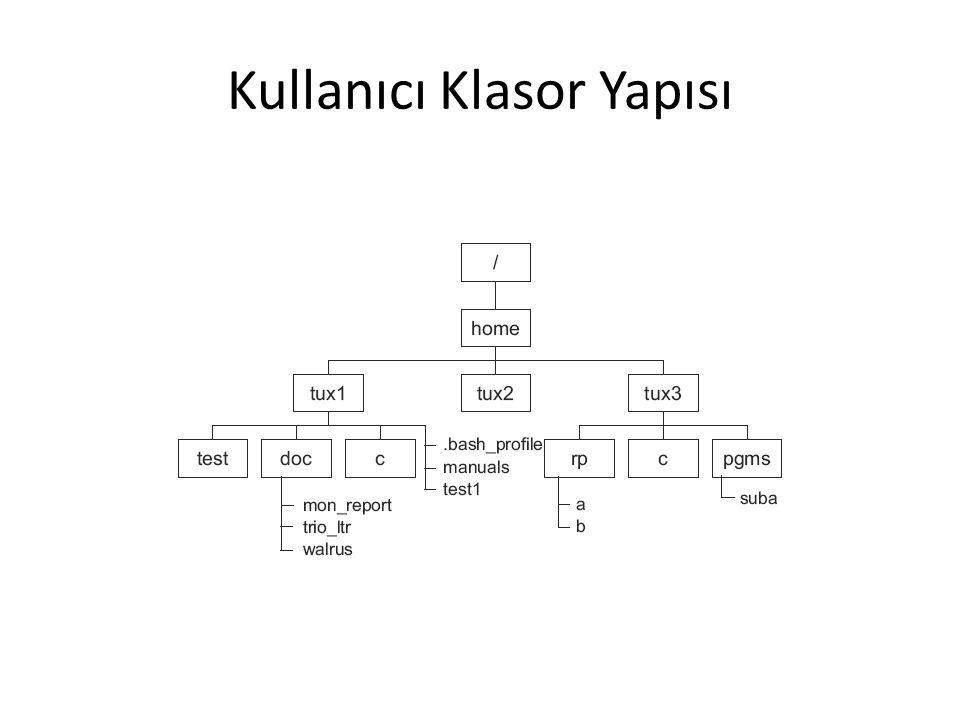 Kullanıcı Klasor Yapısı