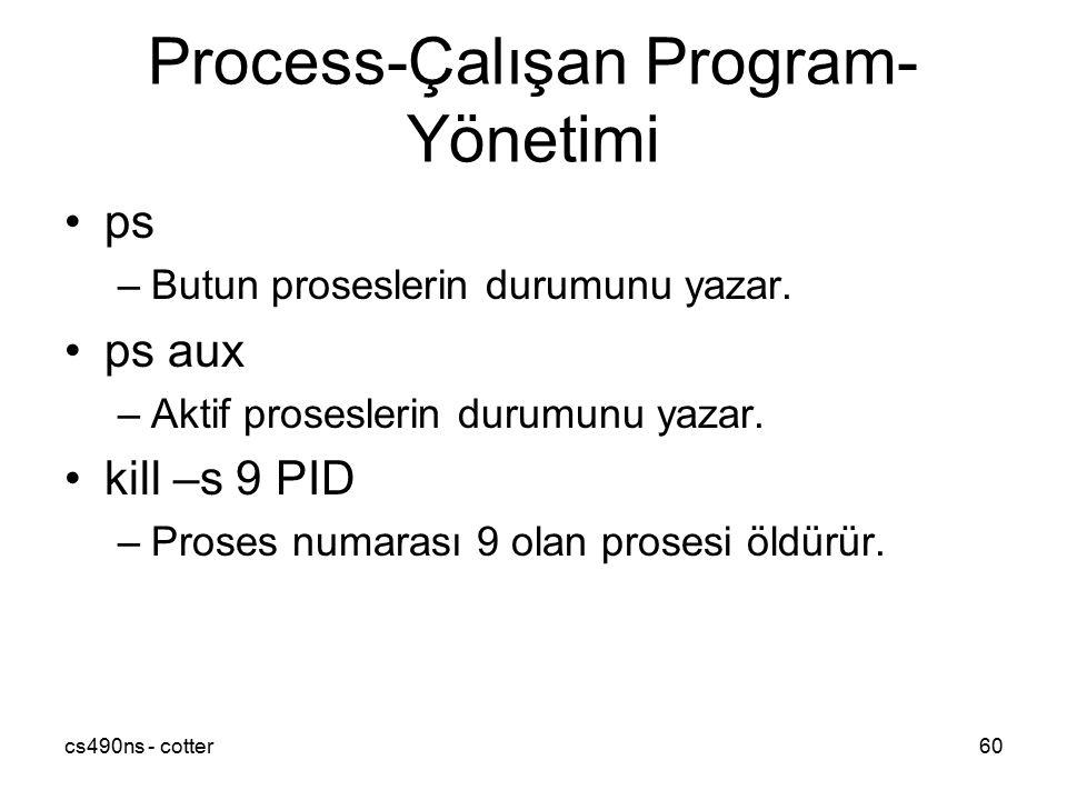 Process-Çalışan Program- Yönetimi