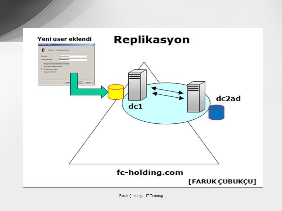 Faruk Çubukçu - IT Training