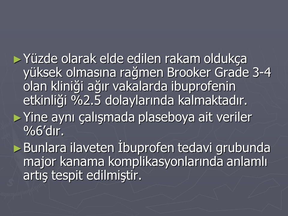 Yüzde olarak elde edilen rakam oldukça yüksek olmasına rağmen Brooker Grade 3-4 olan kliniği ağır vakalarda ibuprofenin etkinliği %2.5 dolaylarında kalmaktadır.