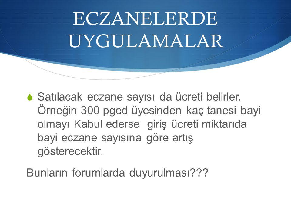 ECZANELERDE UYGULAMALAR