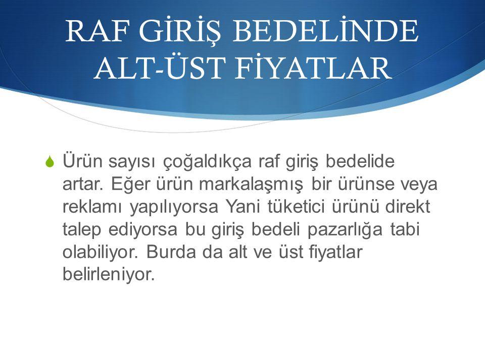 RAF GİRİŞ BEDELİNDE ALT-ÜST FİYATLAR